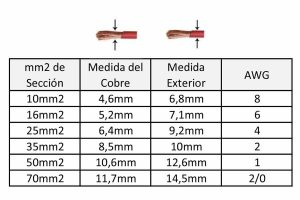 cuia para conocer la medida de un cable de batería