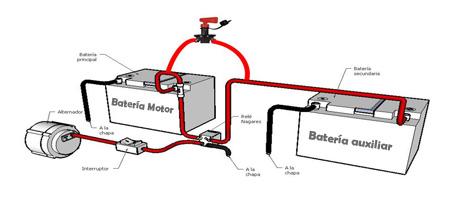instalar batería auxiliar en furgoneta