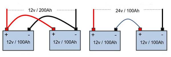 baterías en serie o paralelo